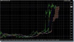 チャート 2011-03-18 1M