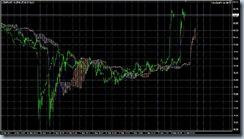 チャート 2011-03-18 5M