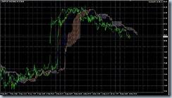 チャート 2011-03-19 5M
