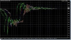 FXチャート 2011-03-23 15M
