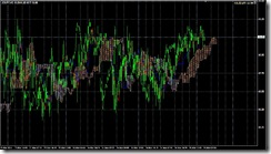 FXチャート 2011-03-25 5M