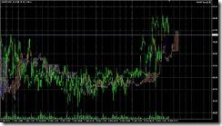 FXチャート 2011-03-26 15M