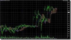 FXチャート 2011-03-26 5M