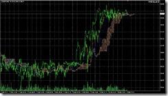 FXチャート 2011-03-29 15M