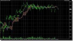 FXチャート 2011-03-29 5M