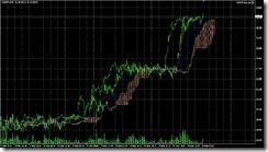 FXチャート 2011-03-30 15M