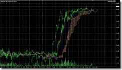 FXチャート 2011-03-30 5M