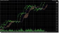 FXチャート 2011-04-01 15M