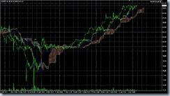 FXチャート 2011-04-07 H1
