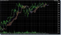 FXチャート 2011-04-07 5M