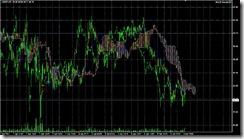 FXチャート 2011-04-09 5M