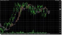 FXチャート 2011-04-11 15M