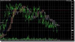 FXチャート 2011-04-12 15M