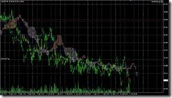 FXチャート 2011-04-12 5M