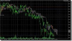 FXチャート 2011-04-13 15M