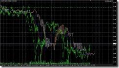 FXチャート 2011-04-13 5M
