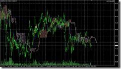 FXチャート 2011-04-14 5M