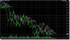 FXチャート 2011-04-16 15M