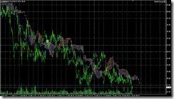 FXチャート 2011-04-18 15M