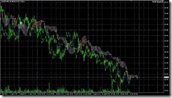 FXチャート 2011-04-19 15M