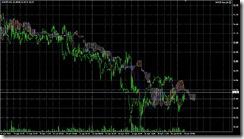 FXチャート 2011-04-19 5M
