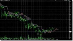 FXチャート 2011-04-22 5M