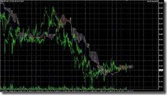 FXチャート 2011-04-23 15M