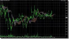 FXチャート 2011-04-23 5M