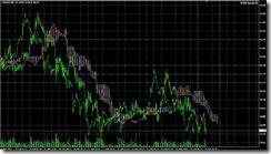 FXチャート 2011-04-26 15M