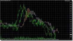 FXチャート 2011-04-26 5M