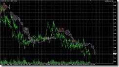 FXチャート 2011-04-27 15M