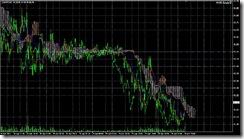 FXチャート 2011-04-30 5M