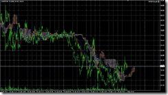 FXチャート 2011-05-02 5M