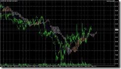 FXチャート 2011-05-09 15M