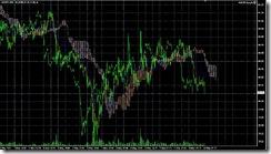 FXチャート 2011-05-10 15M
