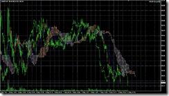 FXチャート 2011-05-10 5M