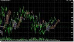 FXチャート 2011-05-13 5M