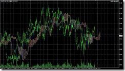 FXチャート 2011-05-14 15M
