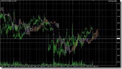 FXチャート 2011-05-14 5M