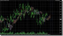 FXチャート 2011-05-16 15M