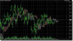 FXチャート 2011-05-17 15M