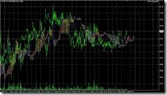 FXチャート 2011-05-17 5M