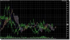 FXチャート 2011-05-21 5M