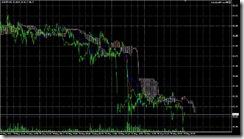FXチャート 2011-05-27 5M
