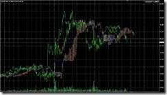 FXチャート 2011-06-01 5M