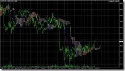 FXチャート 2011-06-02 5M