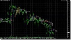 FXチャート 2011-06-04 15M