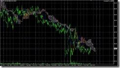 FXチャート 2011-06-04 5M