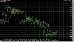 FXチャート 2011-06-07 15M