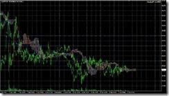 FXチャート 2011-06-07 5M